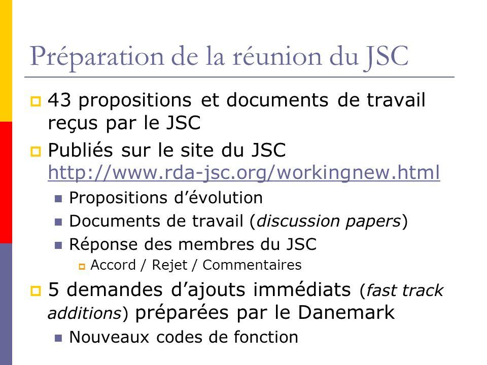 Préparation de la réunion du JSC 43 propositions et documents de travail reçus par le JSC Publiés sur le site du JSC http://www.rda-jsc.org/workingnew.html http://www.rda-jsc.org/workingnew.html Propositions dévolution Documents de travail (discussion papers) Réponse des membres du JSC Accord / Rejet / Commentaires 5 demandes dajouts immédiats (fast track additions) préparées par le Danemark Nouveaux codes de fonction