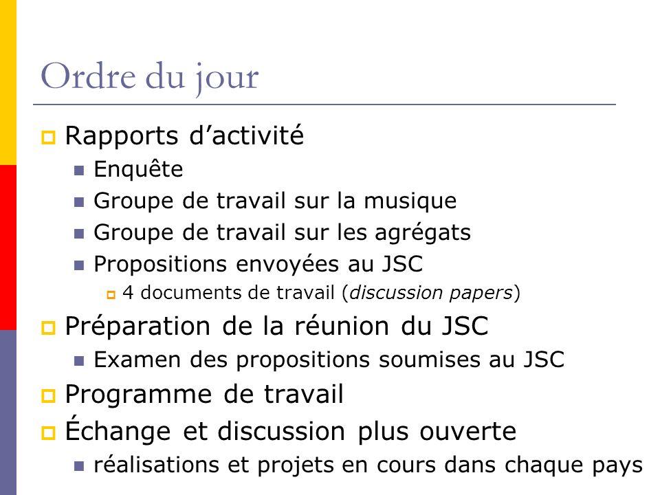 Examen des propositions au JSC Examiner les propositions émanant des membres du JSC et définir la position dEURIG sur celles-ci Avis à transmettre au JSC en octobre