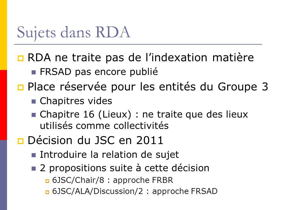 Sujets dans RDA RDA ne traite pas de lindexation matière FRSAD pas encore publié Place réservée pour les entités du Groupe 3 Chapitres vides Chapitre 16 (Lieux) : ne traite que des lieux utilisés comme collectivités Décision du JSC en 2011 Introduire la relation de sujet 2 propositions suite à cette décision 6JSC/Chair/8 : approche FRBR 6JSC/ALA/Discussion/2 : approche FRSAD