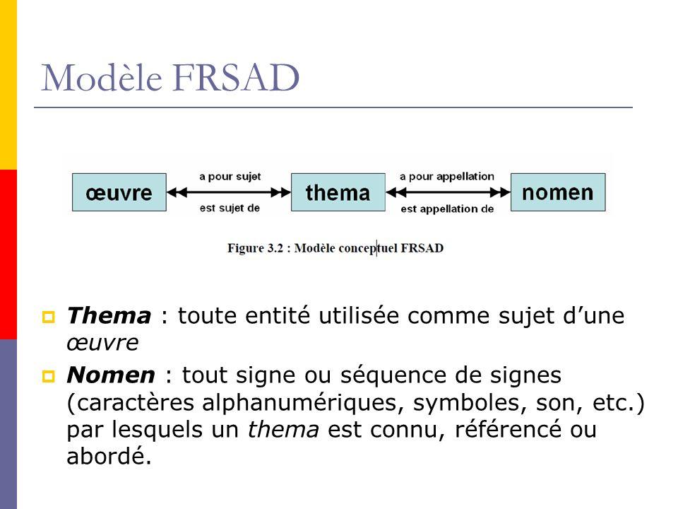 Modèle FRSAD Thema : toute entité utilisée comme sujet dune œuvre Nomen : tout signe ou séquence de signes (caractères alphanumériques, symboles, son, etc.) par lesquels un thema est connu, référencé ou abordé.