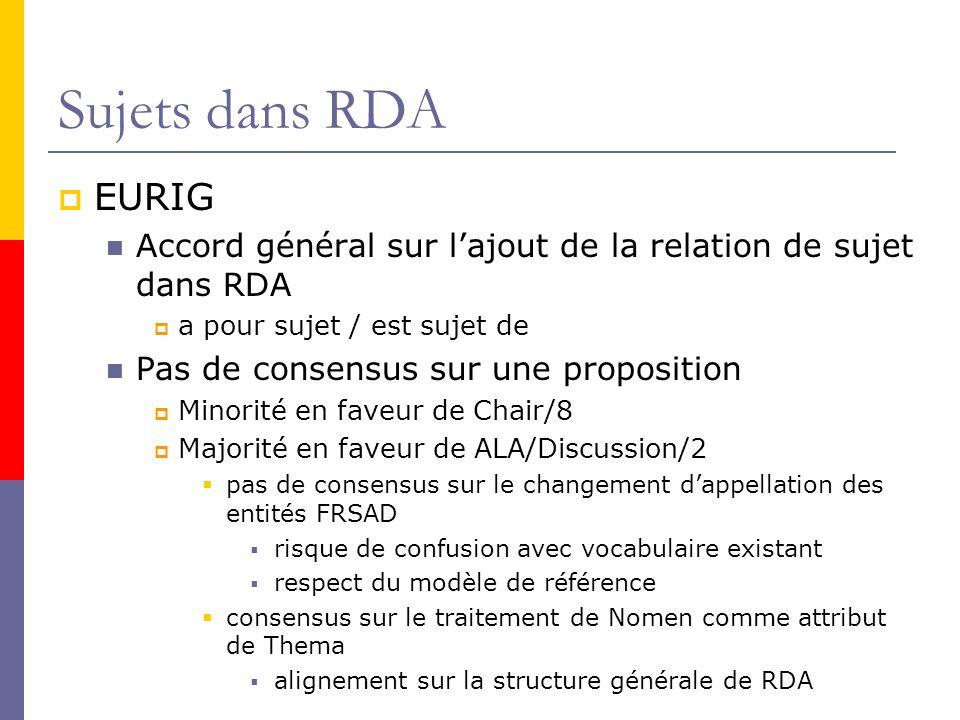 Sujets dans RDA EURIG Accord général sur lajout de la relation de sujet dans RDA a pour sujet / est sujet de Pas de consensus sur une proposition Minorité en faveur de Chair/8 Majorité en faveur de ALA/Discussion/2 pas de consensus sur le changement dappellation des entités FRSAD risque de confusion avec vocabulaire existant respect du modèle de référence consensus sur le traitement de Nomen comme attribut de Thema alignement sur la structure générale de RDA