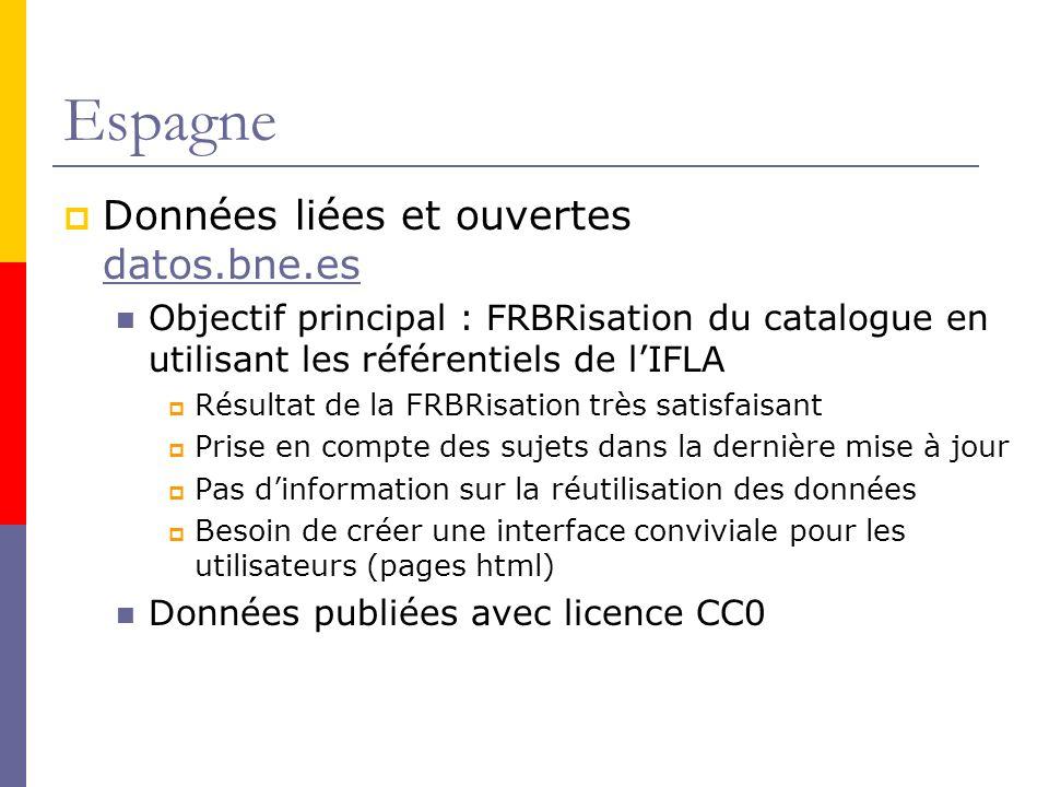Espagne Données liées et ouvertes datos.bne.es datos.bne.es Objectif principal : FRBRisation du catalogue en utilisant les référentiels de lIFLA Résultat de la FRBRisation très satisfaisant Prise en compte des sujets dans la dernière mise à jour Pas dinformation sur la réutilisation des données Besoin de créer une interface conviviale pour les utilisateurs (pages html) Données publiées avec licence CC0
