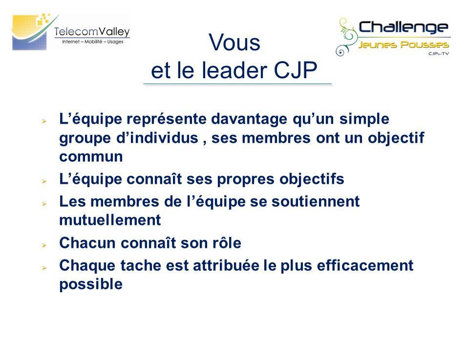 Vous et le leader CJP Léquipe représente davantage quun simple groupe dindividus, ses membres ont un objectif commun Léquipe connaît ses propres objec