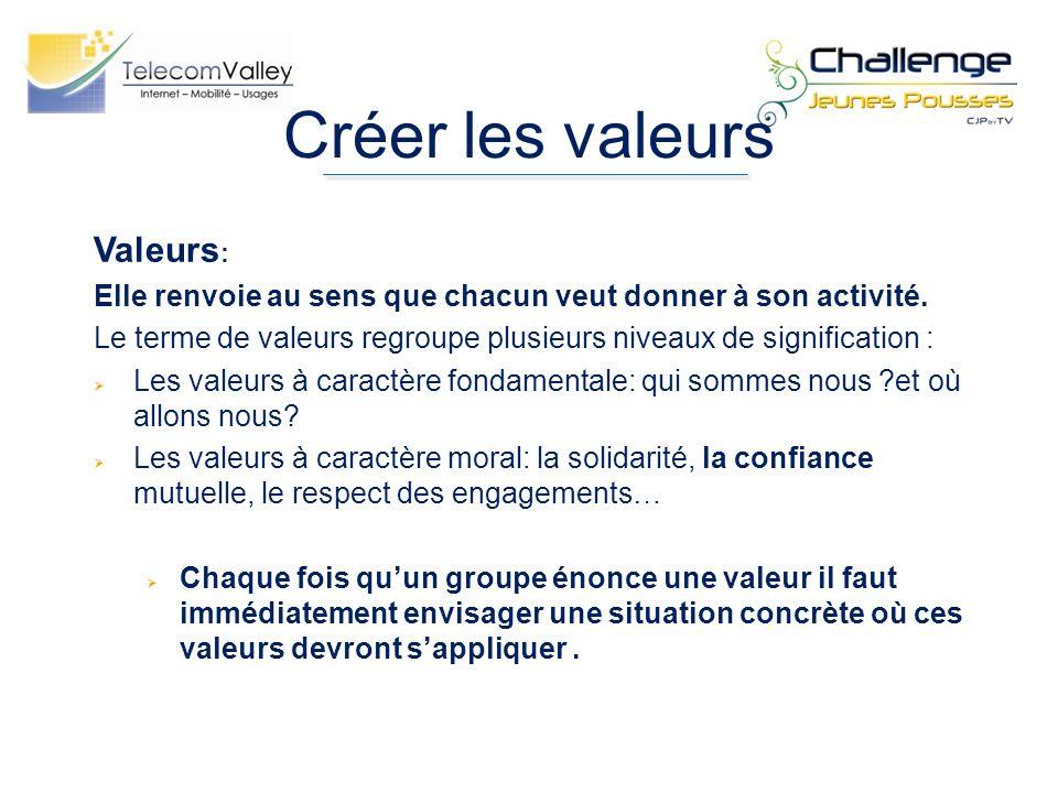 Créer les valeurs Valeurs : Elle renvoie au sens que chacun veut donner à son activité. Le terme de valeurs regroupe plusieurs niveaux de significatio