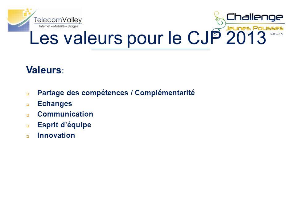 Les valeurs pour le CJP 2013 Valeurs : Partage des compétences / Complémentarité Echanges Communication Esprit déquipe Innovation