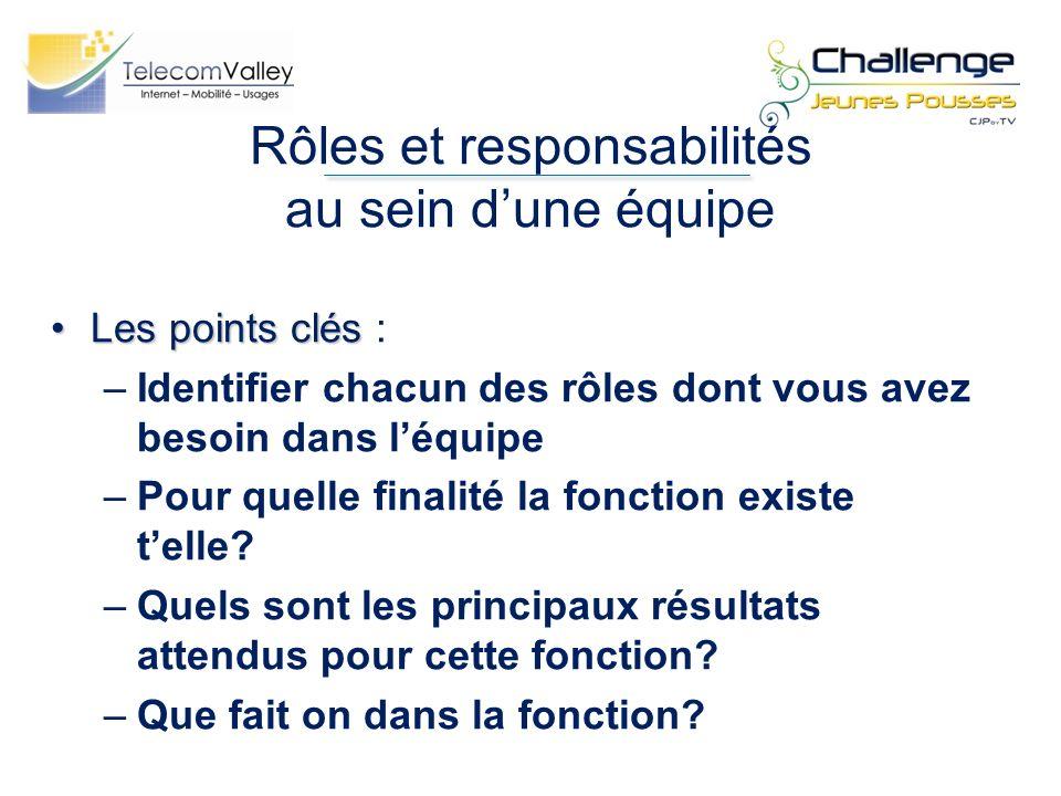 Rôles et responsabilités au sein dune équipe Les points clésLes points clés : –Identifier chacun des rôles dont vous avez besoin dans léquipe –Pour qu