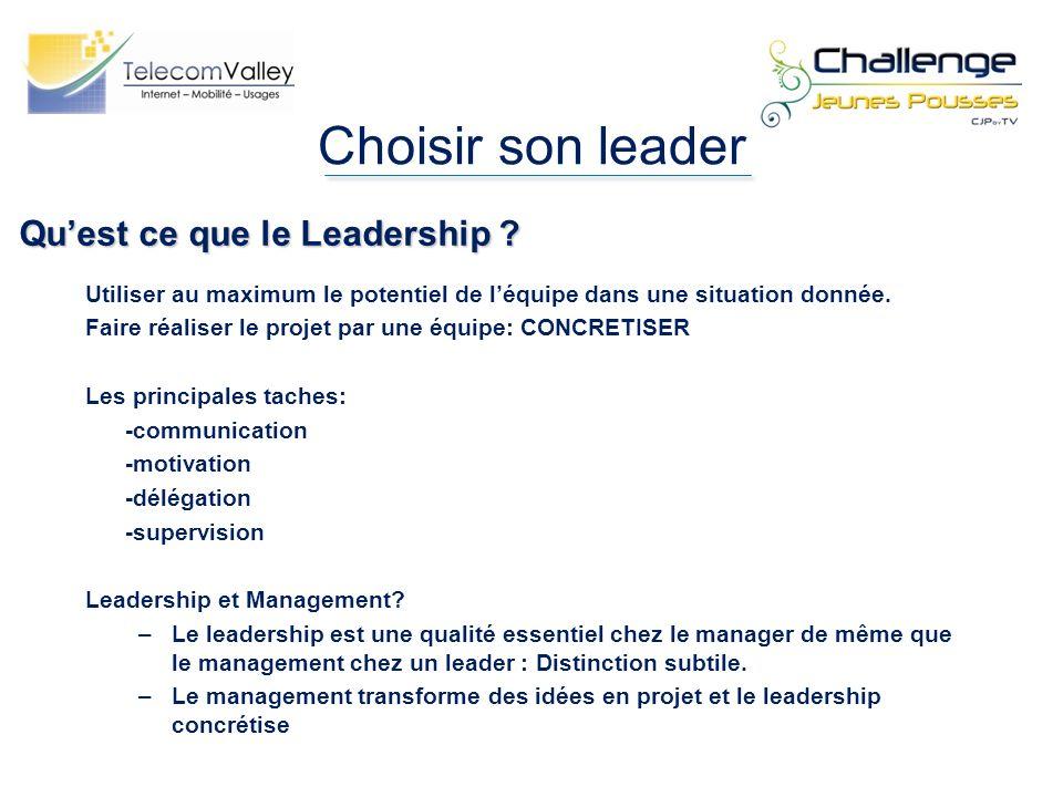 Choisir son leader Quest ce que le Leadership ? Utiliser au maximum le potentiel de léquipe dans une situation donnée. Faire réaliser le projet par un