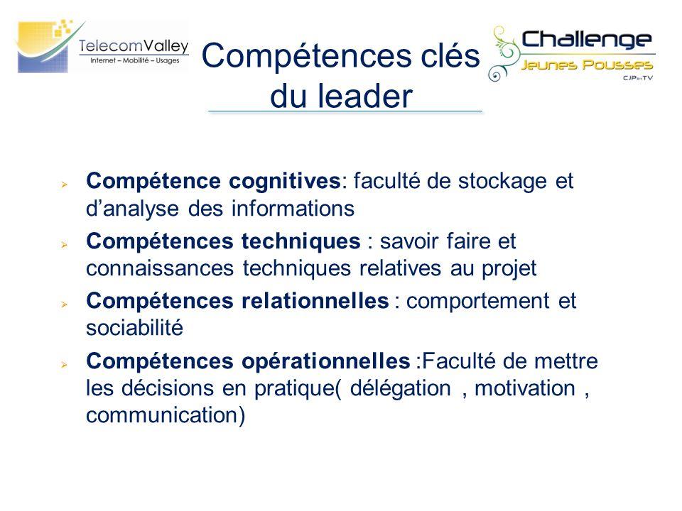 Compétences clés du leader Compétence cognitives: faculté de stockage et danalyse des informations Compétences techniques : savoir faire et connaissan