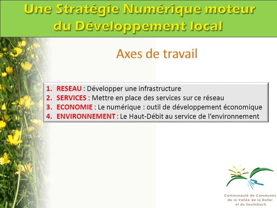 1.RESEAU : Développer une infrastructure 2.SERVICES : Mettre en place des services sur ce réseau 3.ECONOMIE : Le numérique : outil de développement économique 4.ENVIRONNEMENT : Le Haut-Débit au service de lenvironnement