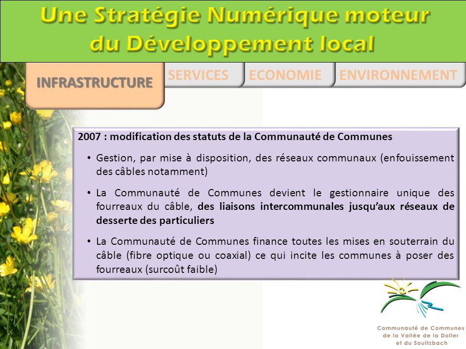 2007 : modification des statuts de la Communauté de Communes Gestion, par mise à disposition, des réseaux communaux (enfouissement des câbles notammen