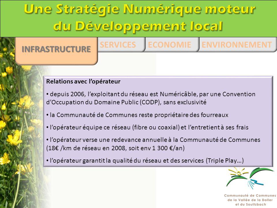 Relations avec lopérateur depuis 2006, lexploitant du réseau est Numéricâble, par une Convention dOccupation du Domaine Public (CODP), sans exclusivit