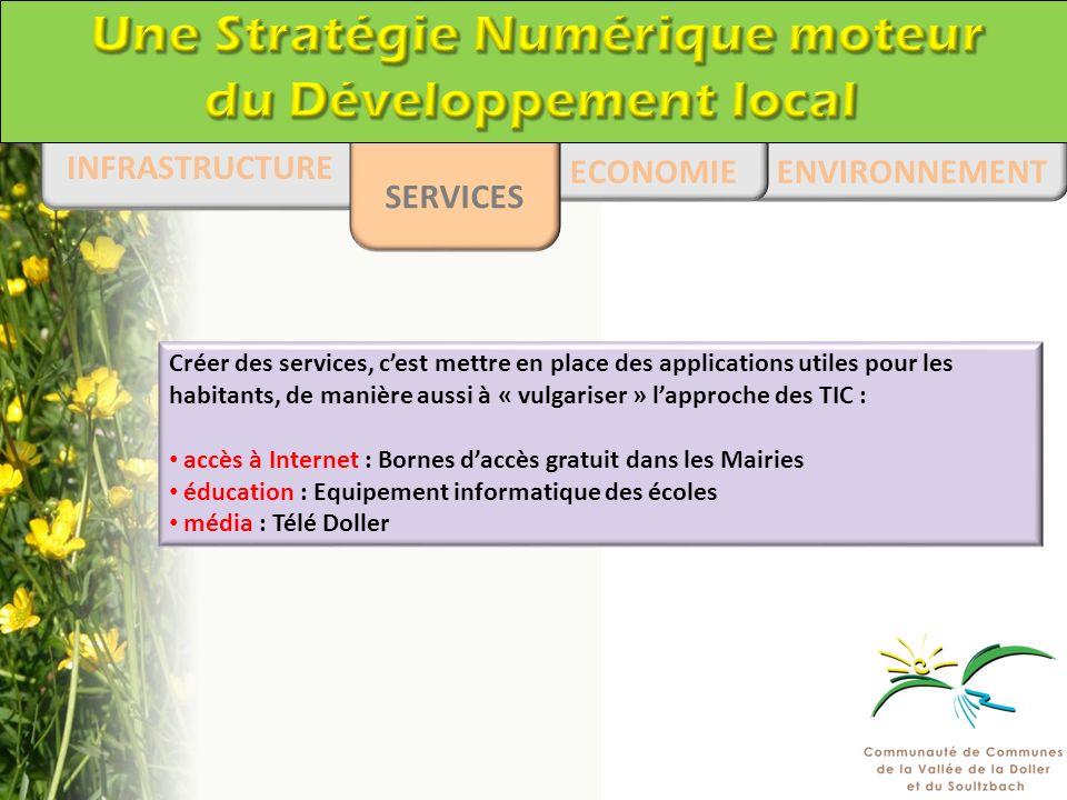 ENVIRONNEMENT ECONOMIE INFRASTRUCTURE SERVICES Créer des services, cest mettre en place des applications utiles pour les habitants, de manière aussi à