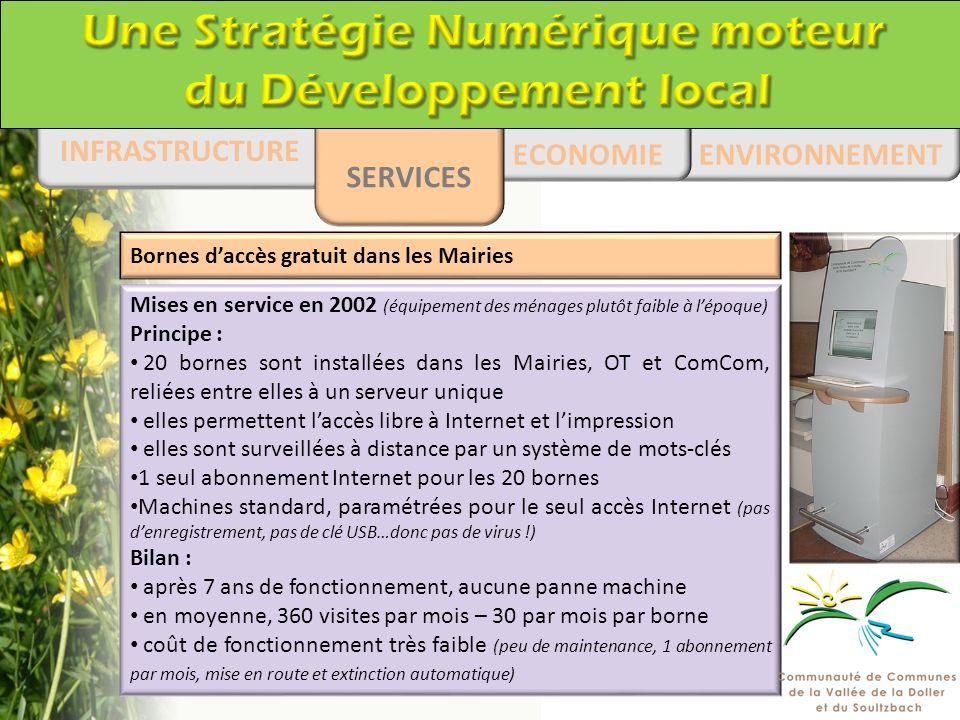 ENVIRONNEMENT ECONOMIE INFRASTRUCTURE SERVICES Mises en service en 2002 (équipement des ménages plutôt faible à lépoque) Principe : 20 bornes sont ins