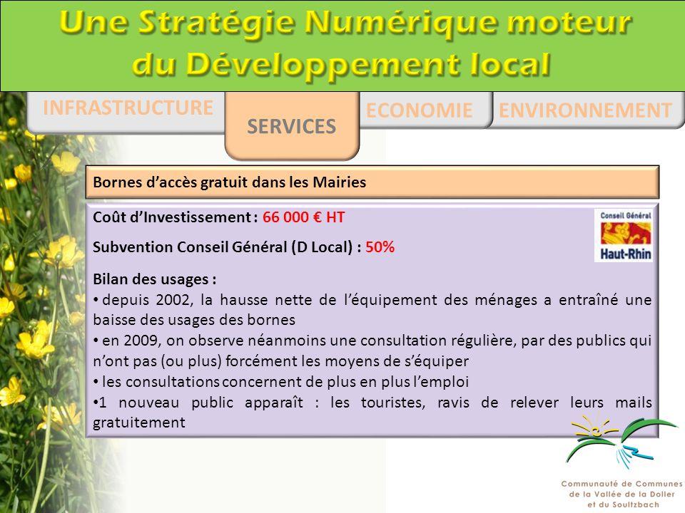 ENVIRONNEMENT ECONOMIE INFRASTRUCTURE SERVICES Coût dInvestissement : 66 000 HT Subvention Conseil Général (D Local) : 50% Bilan des usages : depuis 2