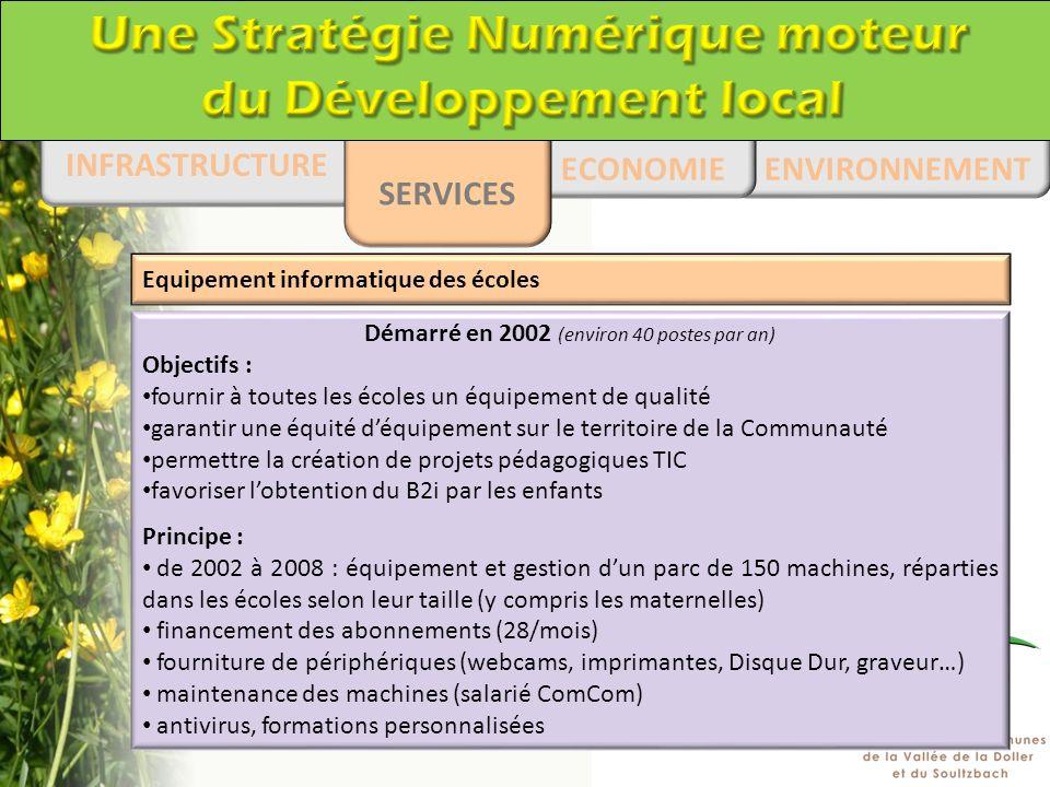 ENVIRONNEMENT ECONOMIE INFRASTRUCTURE SERVICES Démarré en 2002 (environ 40 postes par an) Objectifs : fournir à toutes les écoles un équipement de qua