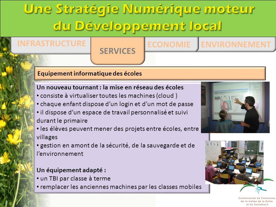 ENVIRONNEMENT ECONOMIE INFRASTRUCTURE SERVICES Un nouveau tournant : la mise en réseau des écoles consiste à virtualiser toutes les machines (cloud )