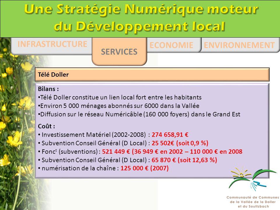 ENVIRONNEMENT ECONOMIE INFRASTRUCTURE SERVICES Bilans : Télé Doller constitue un lien local fort entre les habitants Environ 5 000 ménages abonnés sur 6000 dans la Vallée Diffusion sur le réseau Numéricâble (160 000 foyers) dans le Grand Est Coût : Investissement Matériel (2002-2008) : 274 658,91 Subvention Conseil Général (D Local) : 25 502 (soit 0,9 %) Fonc t (subventions) : 521 449 (36 949 en 2002 – 110 000 en 2008 Subvention Conseil Général (D Local) : 65 870 (soit 12,63 %) numérisation de la chaîne : 125 000 (2007) Télé Doller