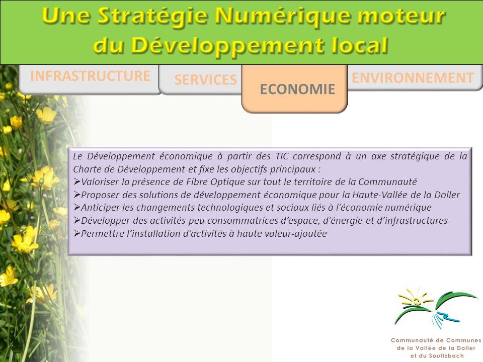 ENVIRONNEMENT INFRASTRUCTURE SERVICES ECONOMIE Le Développement économique à partir des TIC correspond à un axe stratégique de la Charte de Développem