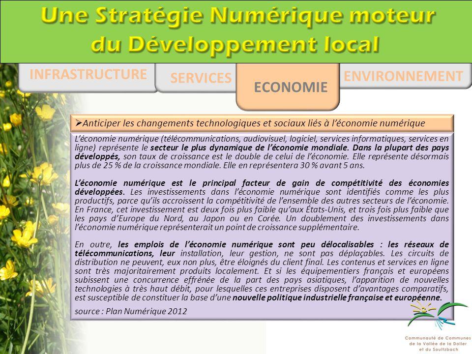 ENVIRONNEMENT INFRASTRUCTURE SERVICES ECONOMIE Anticiper les changements technologiques et sociaux liés à léconomie numérique Léconomie numérique (tél