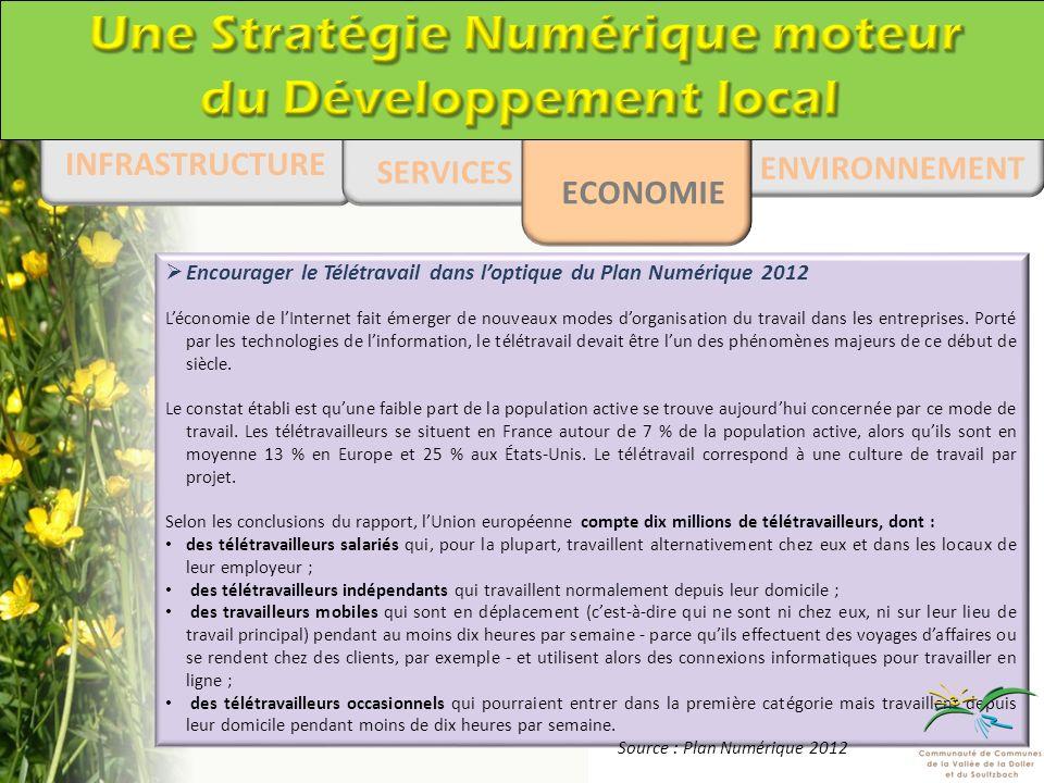 ENVIRONNEMENT INFRASTRUCTURE SERVICES ECONOMIE Encourager le Télétravail dans loptique du Plan Numérique 2012 Léconomie de lInternet fait émerger de n