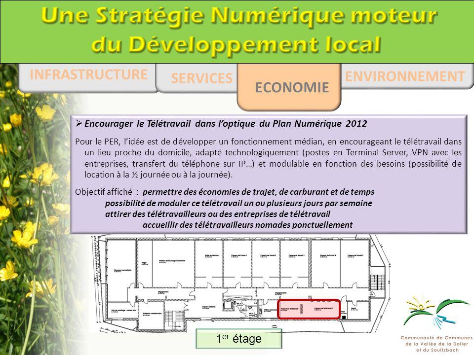 ENVIRONNEMENT INFRASTRUCTURE SERVICES ECONOMIE Encourager le Télétravail dans loptique du Plan Numérique 2012 Pour le PER, lidée est de développer un