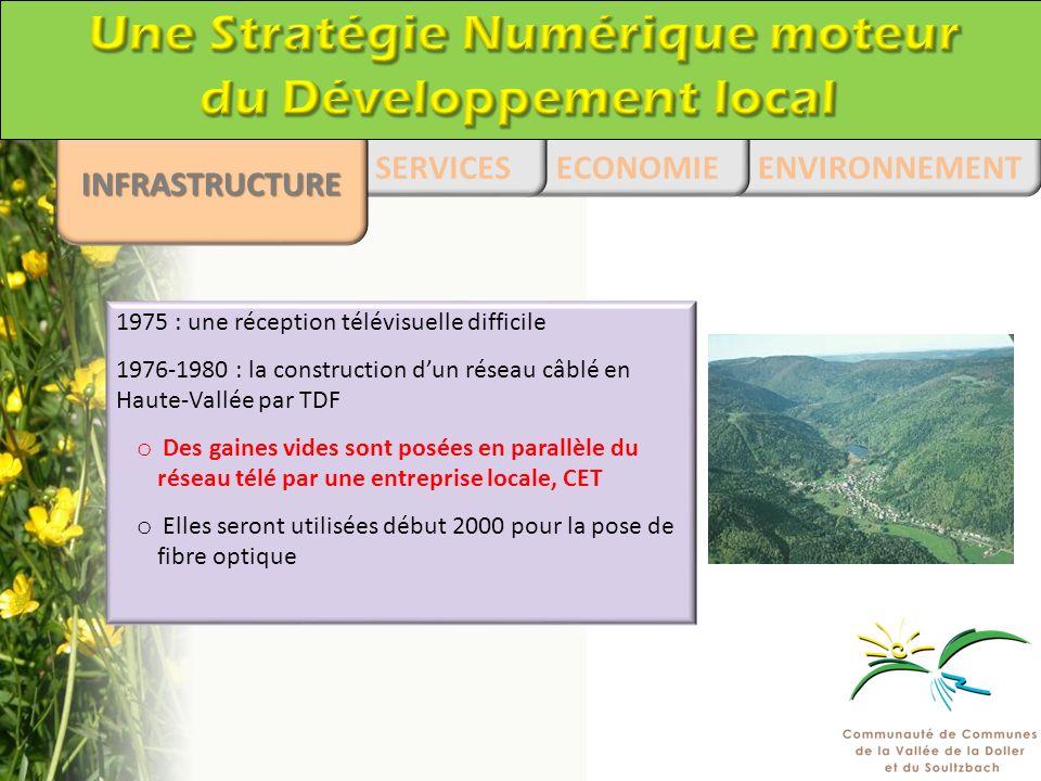 1975 : une réception télévisuelle difficile 1976-1980 : la construction dun réseau câblé en Haute-Vallée par TDF o Des gaines vides sont posées en par