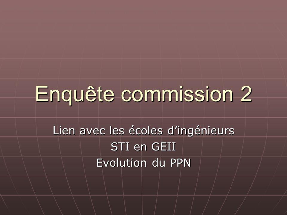 Enquête commission 2 Lien avec les écoles dingénieurs STI en GEII Evolution du PPN