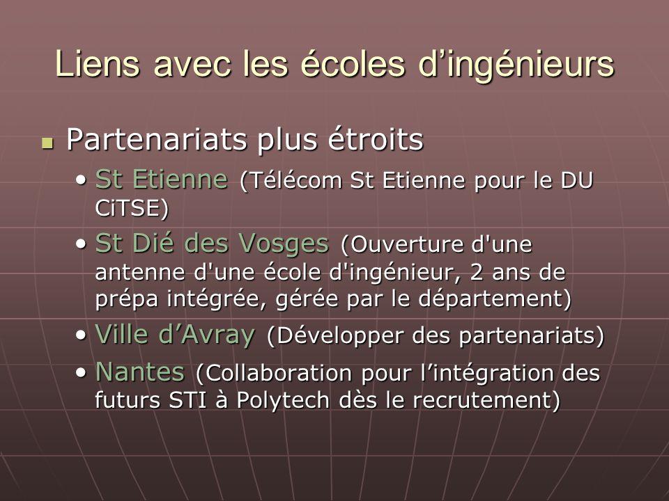 Liens avec les écoles dingénieurs Partenariats plus étroits Partenariats plus étroits St Etienne (Télécom St Etienne pour le DU CiTSE)St Etienne (Télé
