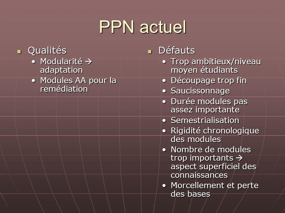 PPN actuel Qualités Qualités Modularité adaptationModularité adaptation Modules AA pour la remédiationModules AA pour la remédiation Défauts Défauts T