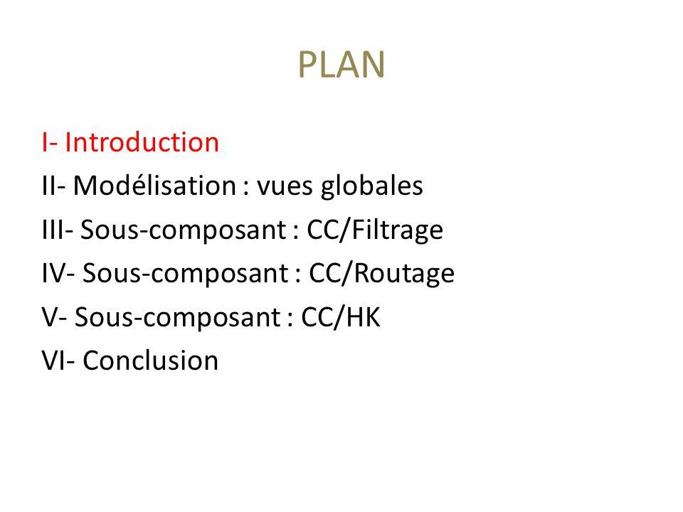 PLAN I- Introduction II- Modélisation : vues globales III- Sous-composant : CC/Filtrage IV- Sous-composant : CC/Routage V- Sous-composant : CC/HK VI- Conclusion