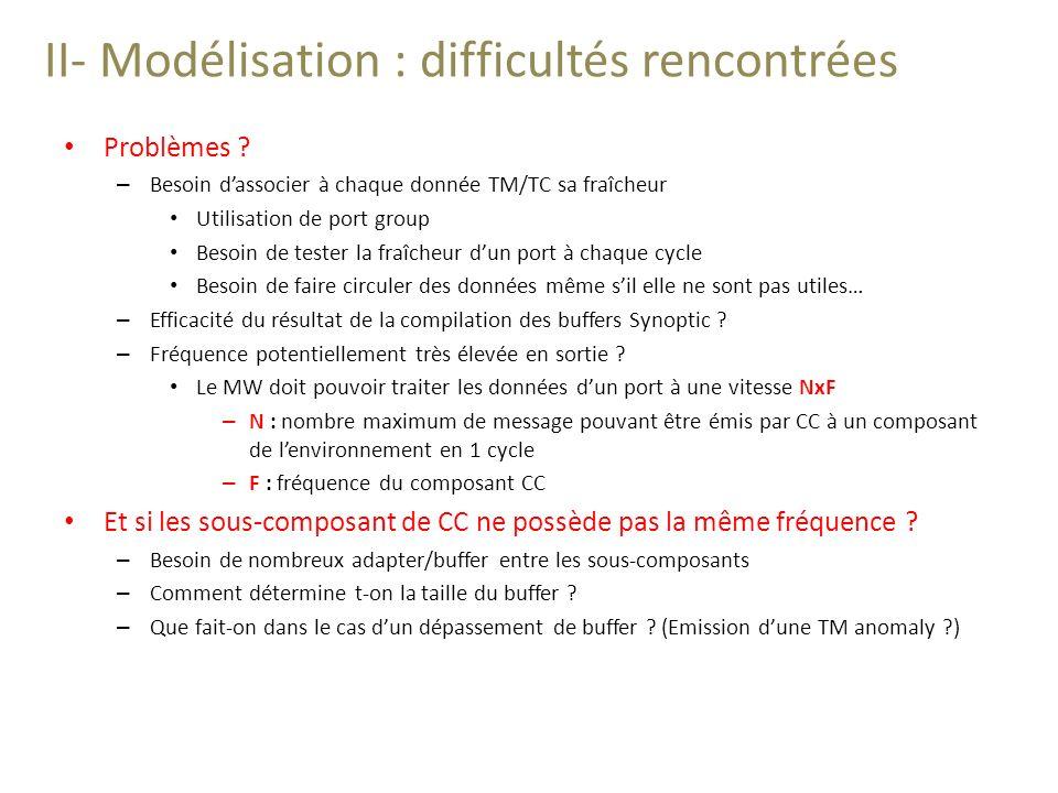II- Modélisation : difficultés rencontrées Problèmes .