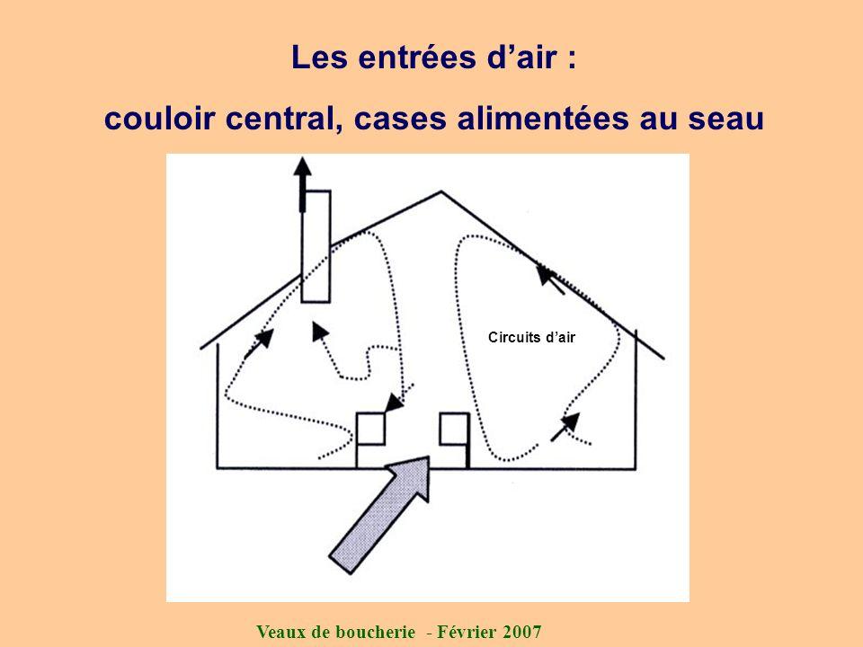 Veaux de boucherie - Février 2007 Les entrées dair : couloir central, cases alimentées au seau Circuits dair