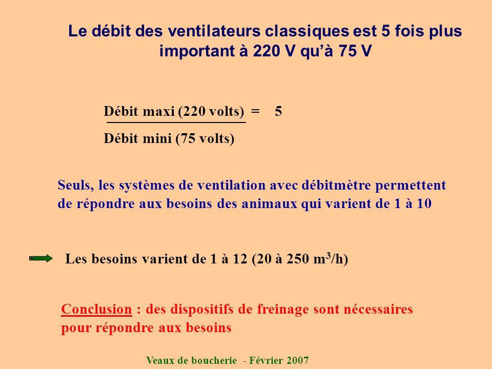 Veaux de boucherie - Février 2007 Le débit des ventilateurs classiques est 5 fois plus important à 220 V quà 75 V Débit maxi (220 volts)= 5 Débit mini