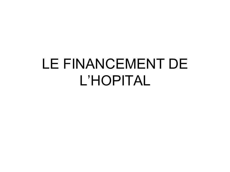 LE FINANCEMENT DE LHOPITAL