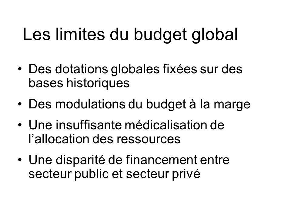Les limites du budget global Des dotations globales fixées sur des bases historiques Des modulations du budget à la marge Une insuffisante médicalisat