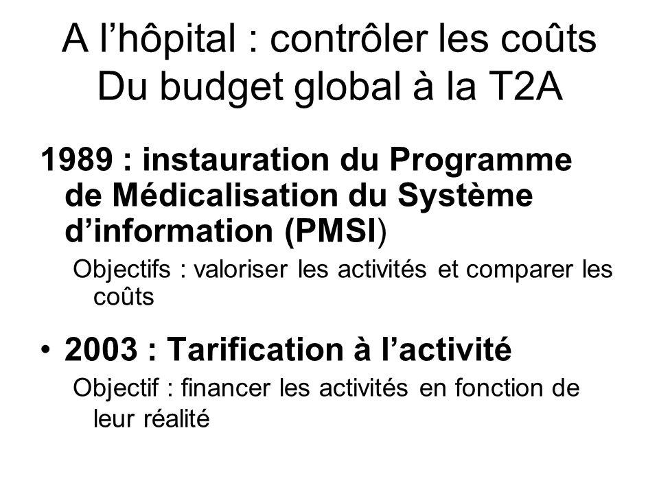 A lhôpital : contrôler les coûts Du budget global à la T2A 1989 : instauration du Programme de Médicalisation du Système dinformation (PMSI) Objectifs