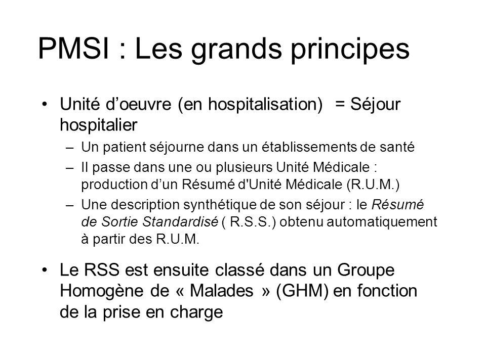 PMSI : Les grands principes Unité doeuvre (en hospitalisation) = Séjour hospitalier –Un patient séjourne dans un établissements de santé –Il passe dan