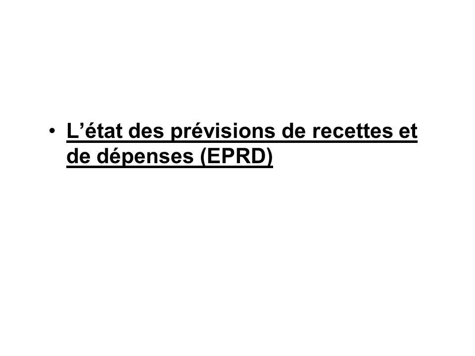 Létat des prévisions de recettes et de dépenses (EPRD)