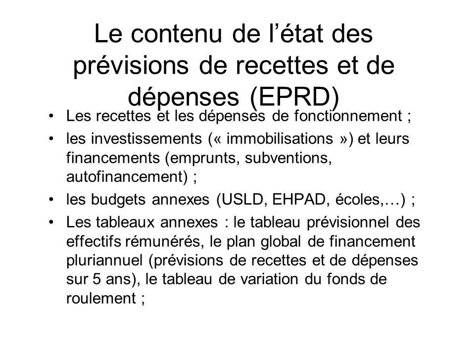 Le contenu de létat des prévisions de recettes et de dépenses (EPRD) Les recettes et les dépenses de fonctionnement ; les investissements (« immobilis