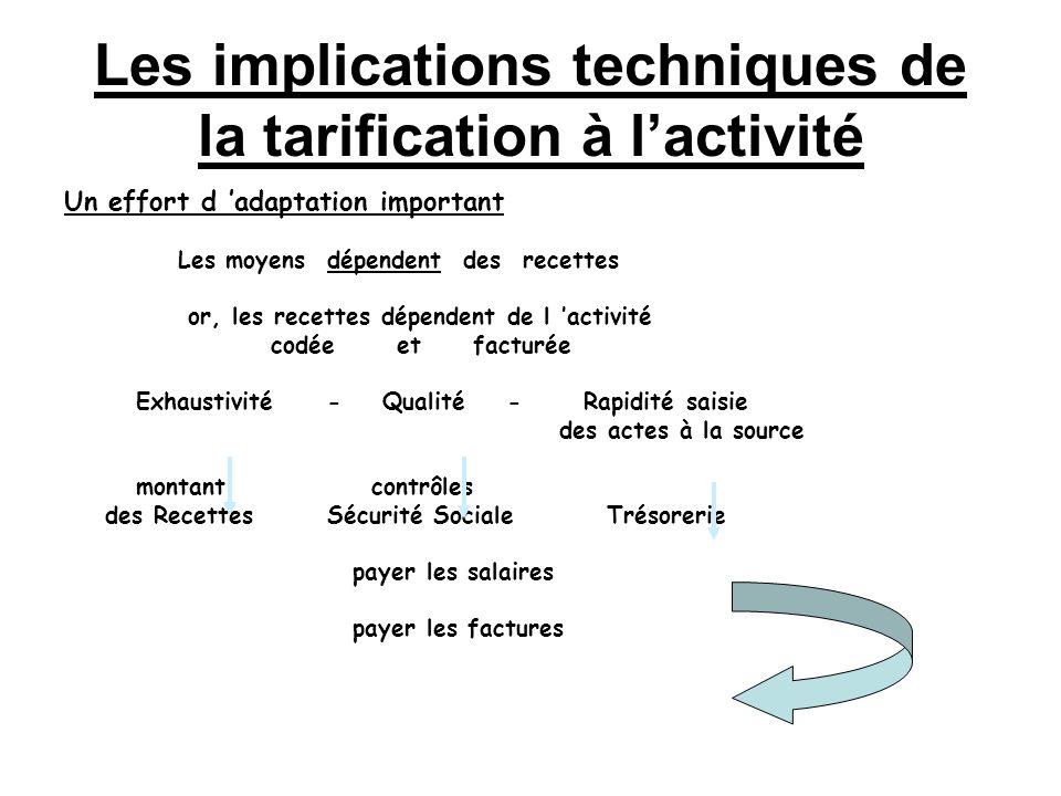 Les implications techniques de la tarification à lactivité Un effort d adaptation important Les moyens dépendent des recettes or, les recettes dépende