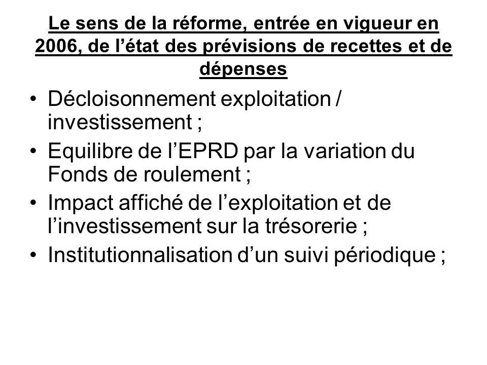 Le sens de la réforme, entrée en vigueur en 2006, de létat des prévisions de recettes et de dépenses Décloisonnement exploitation / investissement ; E