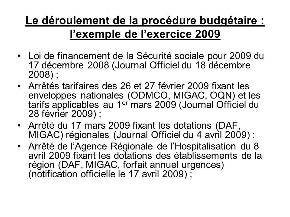 Le déroulement de la procédure budgétaire : lexemple de lexercice 2009 Loi de financement de la Sécurité sociale pour 2009 du 17 décembre 2008 (Journa