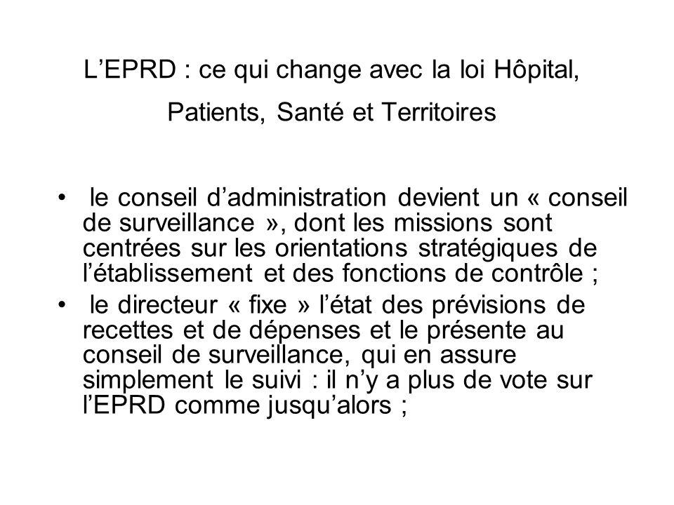 LEPRD : ce qui change avec la loi Hôpital, Patients, Santé et Territoires le conseil dadministration devient un « conseil de surveillance », dont les