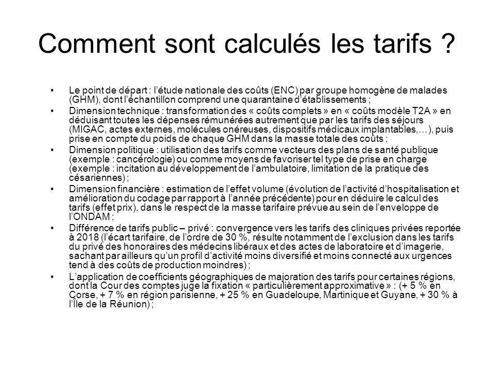 Comment sont calculés les tarifs ? Le point de départ : létude nationale des coûts (ENC) par groupe homogène de malades (GHM), dont léchantillon compr