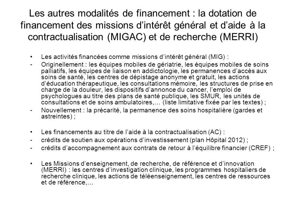 Les autres modalités de financement : la dotation de financement des missions dintérêt général et daide à la contractualisation (MIGAC) et de recherch
