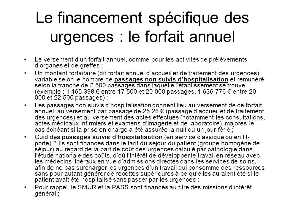 Le financement spécifique des urgences : le forfait annuel Le versement dun forfait annuel, comme pour les activités de prélèvements dorganes et de gr