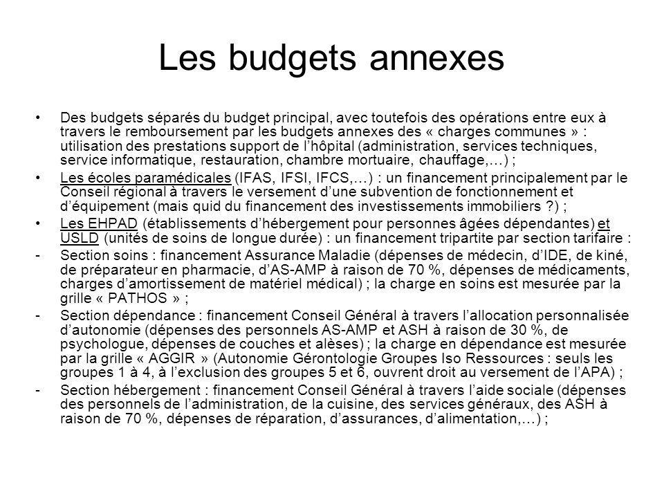 Les budgets annexes Des budgets séparés du budget principal, avec toutefois des opérations entre eux à travers le remboursement par les budgets annexe