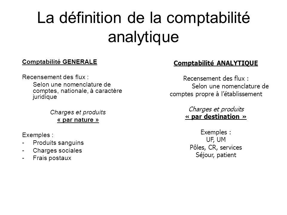 La définition de la comptabilité analytique Comptabilité GENERALE Recensement des flux : Selon une nomenclature de comptes, nationale, à caractère jur
