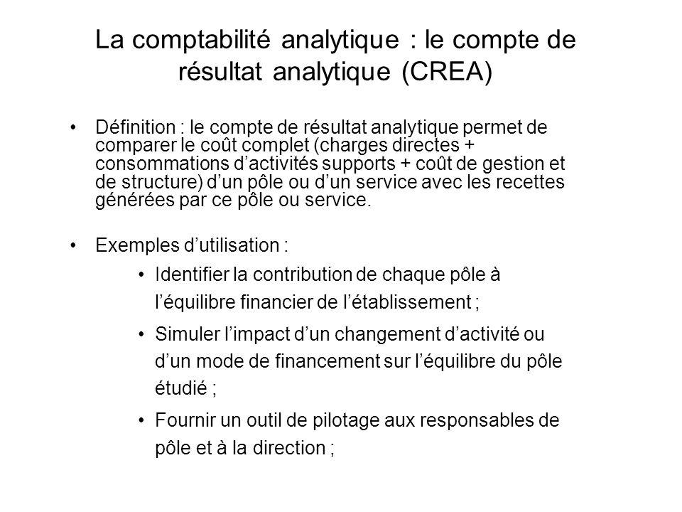 La comptabilité analytique : le compte de résultat analytique (CREA) Définition : le compte de résultat analytique permet de comparer le coût complet