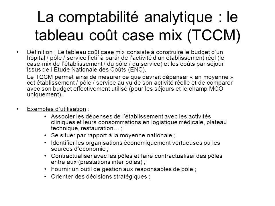 La comptabilité analytique : le tableau coût case mix (TCCM) Définition : Le tableau coût case mix consiste à construire le budget dun hôpital / pôle